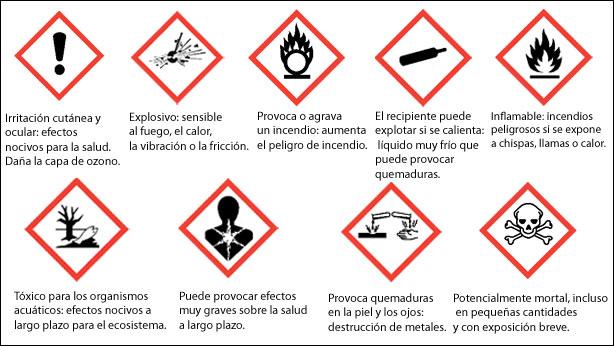 El reglamento CLP dicta iconos de etiquetado en productos químicos ...