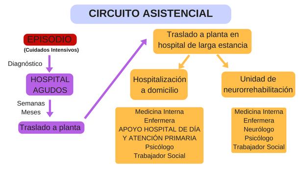 Un abordaje al que le falta estandarización - Diariomedico.com ...