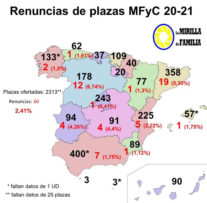 Cifras de renuncias en las plazas MIR de Medicina de Familia de la convocatoria 2021, según las unidades docentes (Fuente: Jorge Lema/ La Mirilla de Familia)