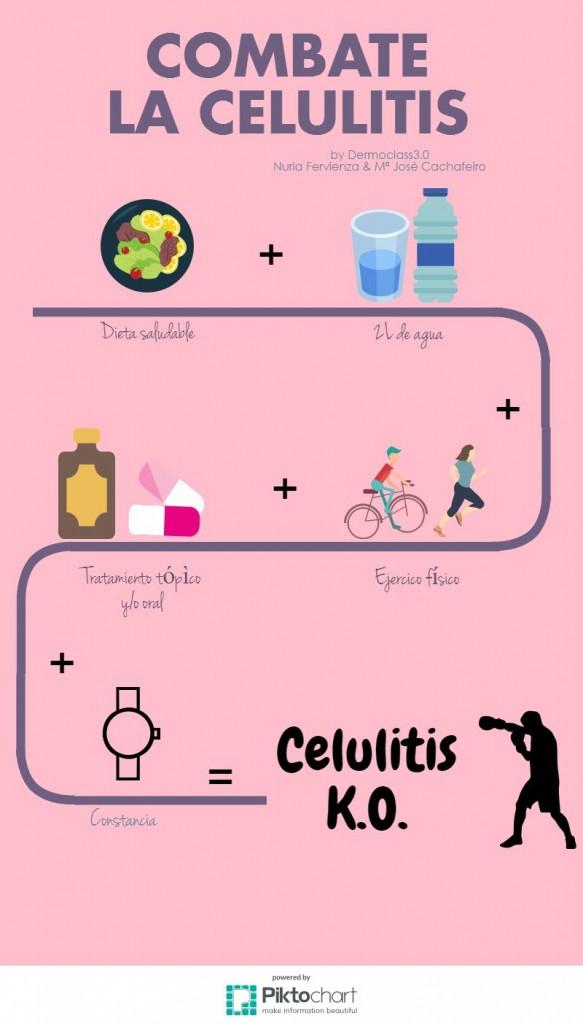 infografia-combatir-celulitis
